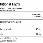 Solgar Full Spectrum Curcumin - 60 Liquid Extract Cápsulas em Gel   Comprar Suplemento em Promoção Site Barato e Bom