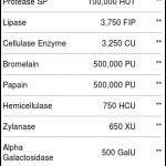 American Health Digerir HPE 90 Cápsulas   Comprar Suplemento em Promoção Site Barato e Bom