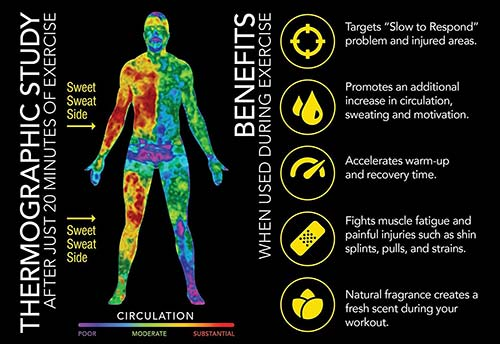 Sweet Sweat Unscented Jar By Sports Research, 13.5 oz   Comprar Suplemento em Promoção Site Barato e Bom
