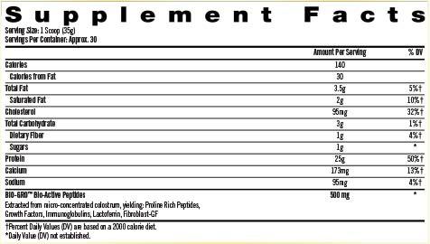 Bioactive Whey Protein By Isatori, Cookies and Cream, 30 Servings   Comprar Suplemento em Promoção Site Barato e Bom