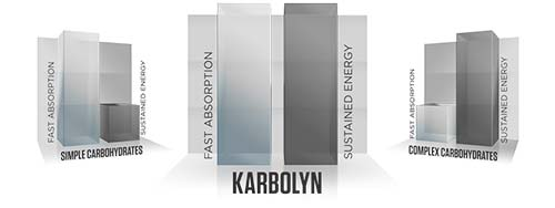 Karbolyn Fuel By EFX Sports, Kiwi Strawberry, 4.4lb   Comprar Suplemento em Promoção Site Barato e Bom